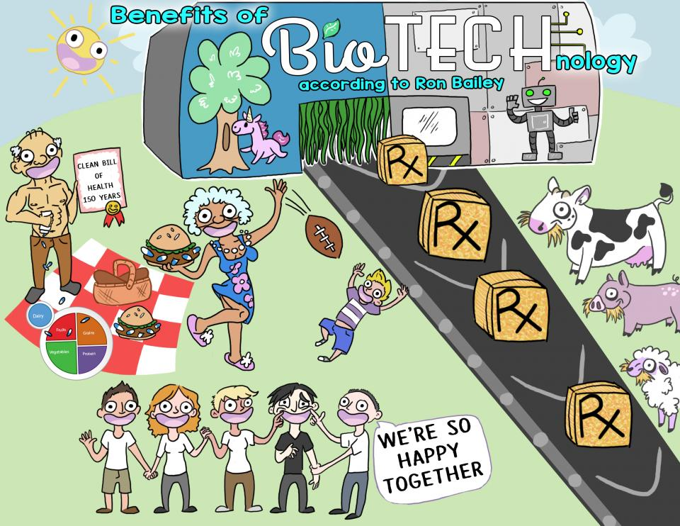 Benefits of Biotechnology according to Ron Bailey
