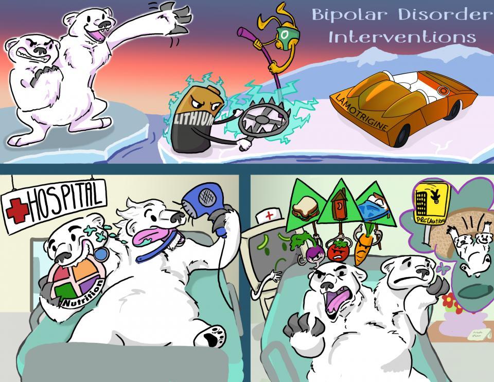 Bipolar Disorder Interventions