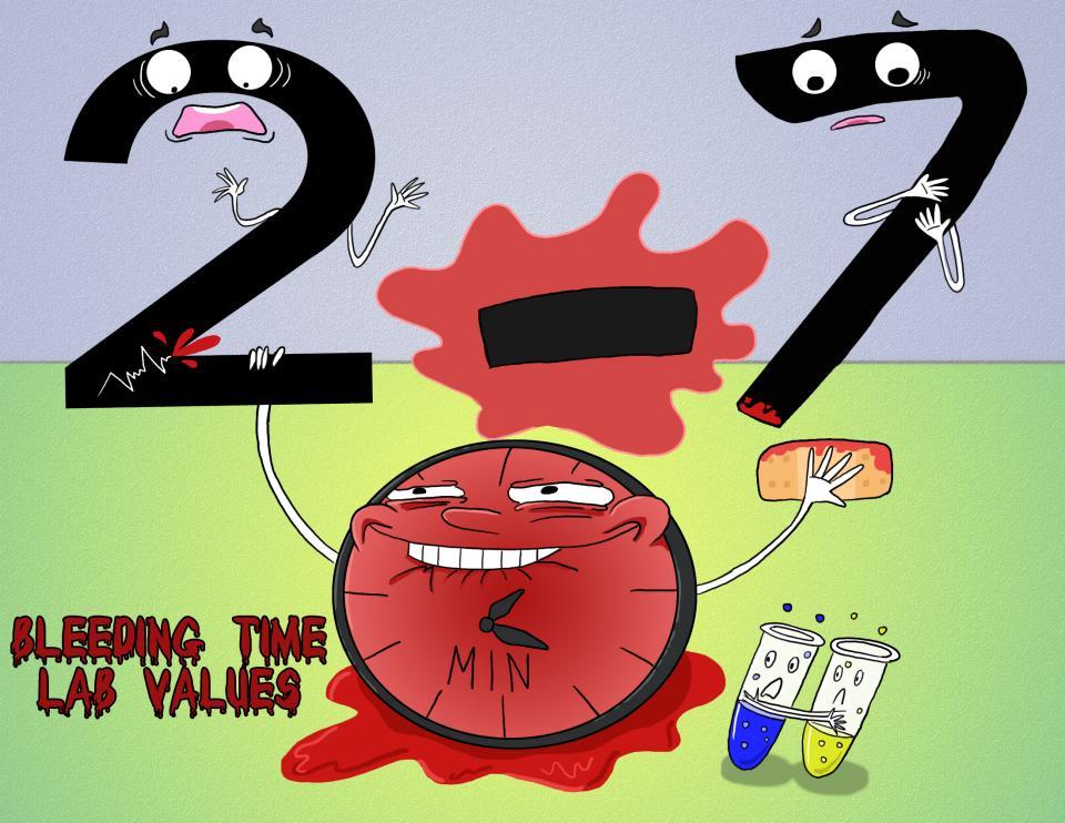 Bleeding Time Lab Values
