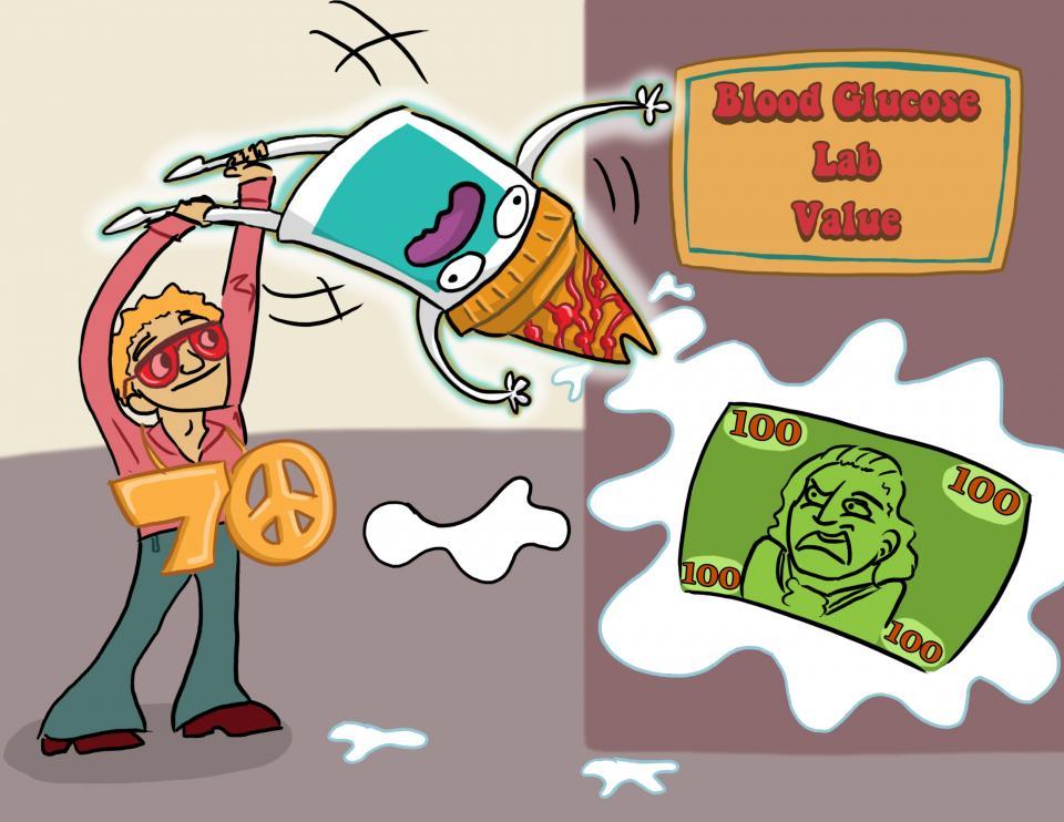 Blood Glucose Lab Value