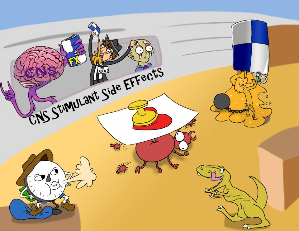 CNS Stimulant Side Effects