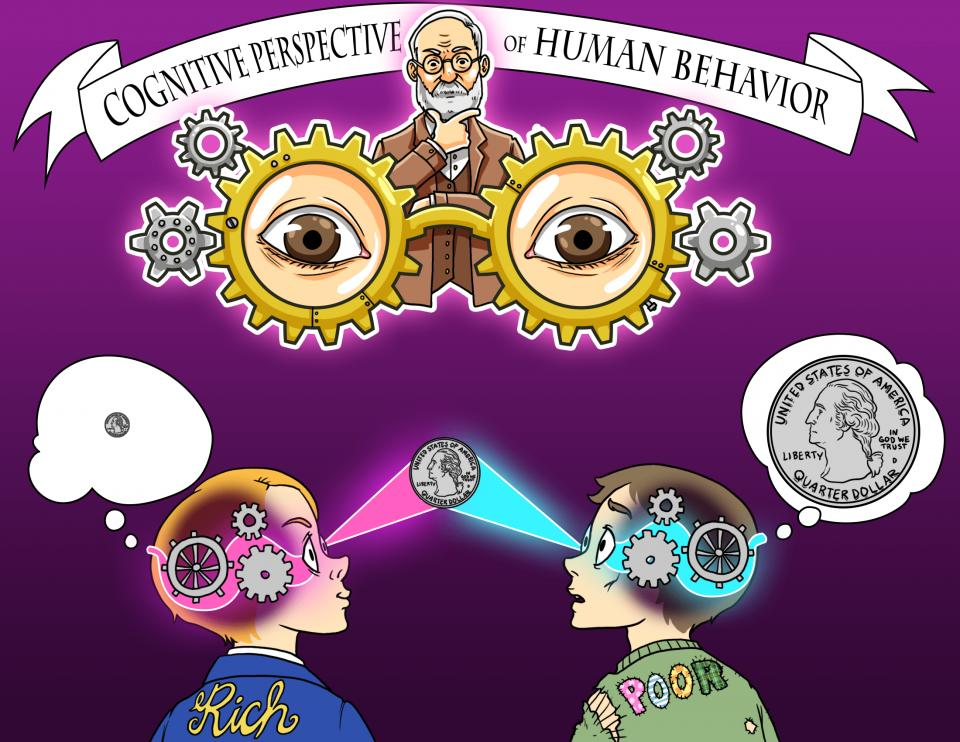 Cognitive Perspective of Human Behavior