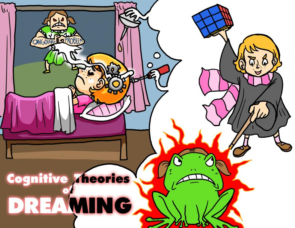 Cognitive Theories of Dreaming