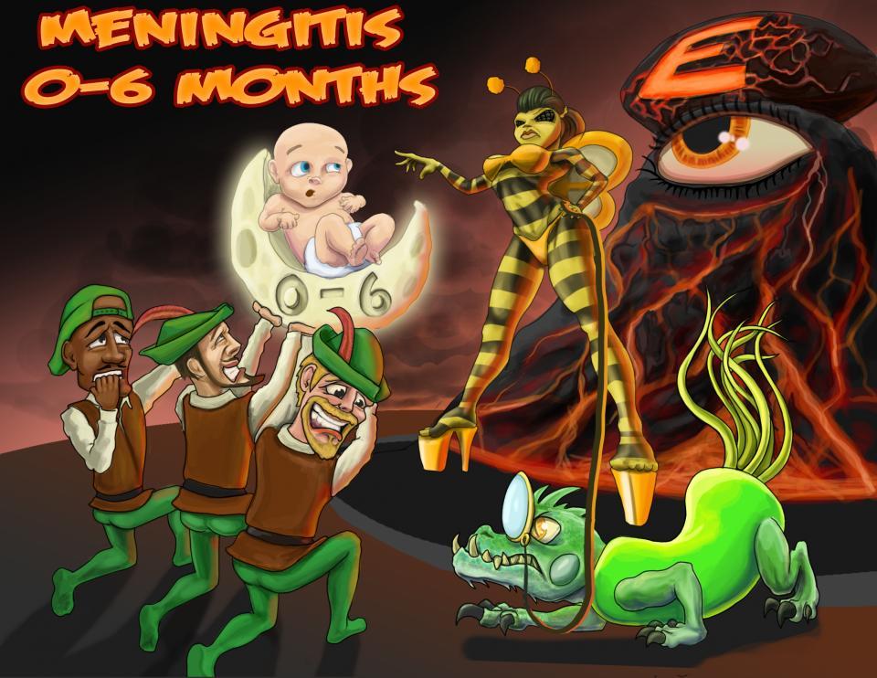 Common Causes of Meningitis: Newborn (0-6 Months)