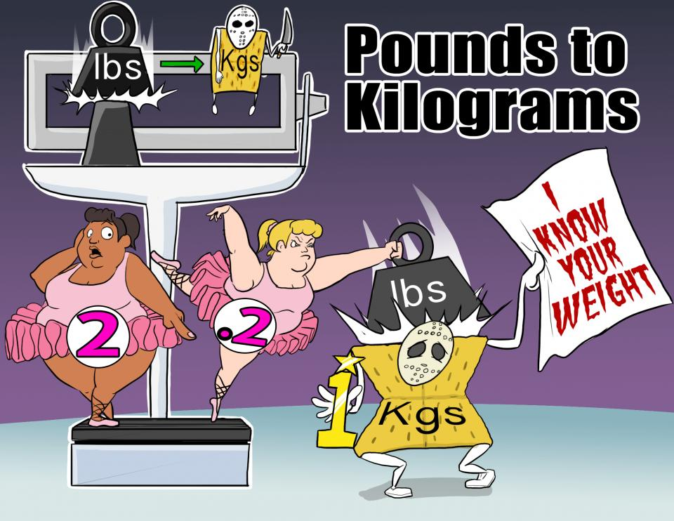 Conversions: Pounds and Kilograms