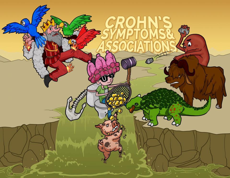 Crohn's Symptoms and Associations