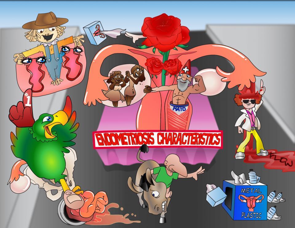 Endometriosis Characteristics