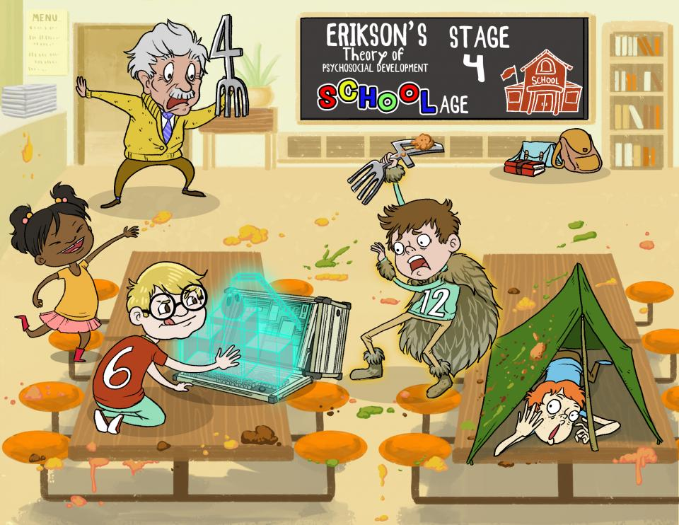 Erikson's Theory Of Psychosocial Development - Stage 4 (School Age)