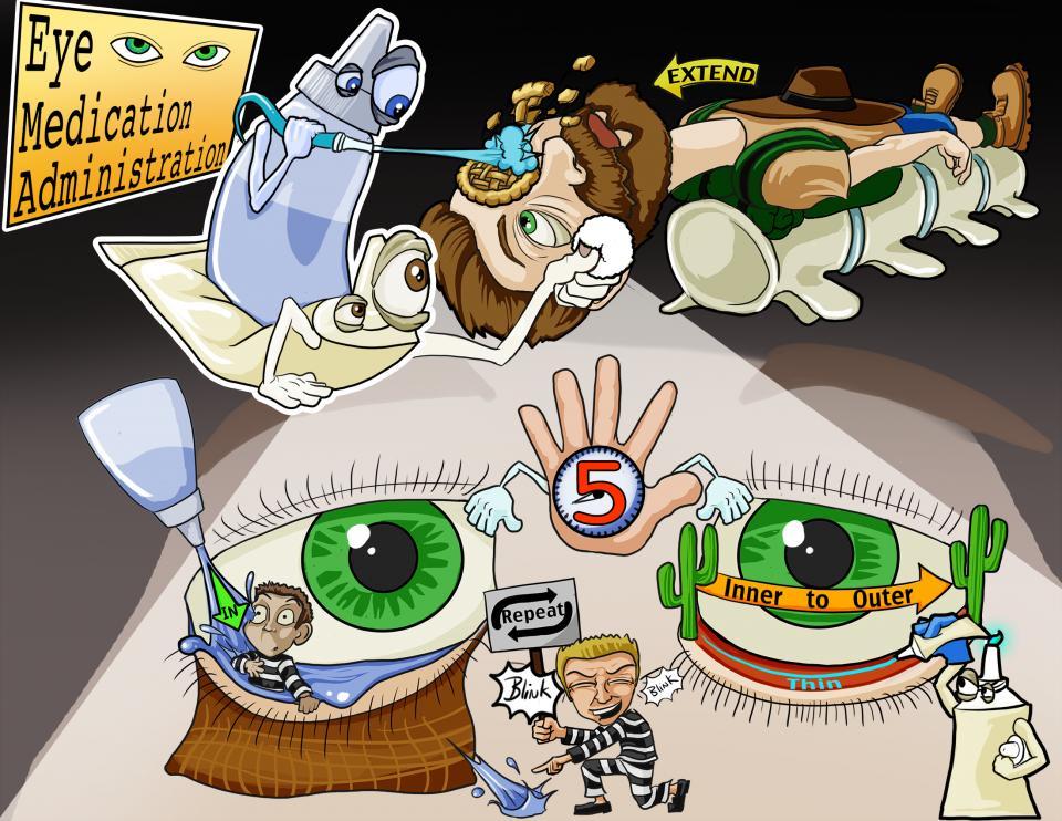 Eye Medication Administration