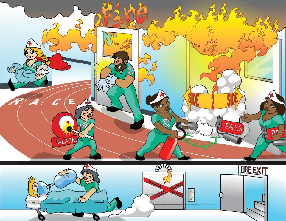 Fire - Environmental Emergencies