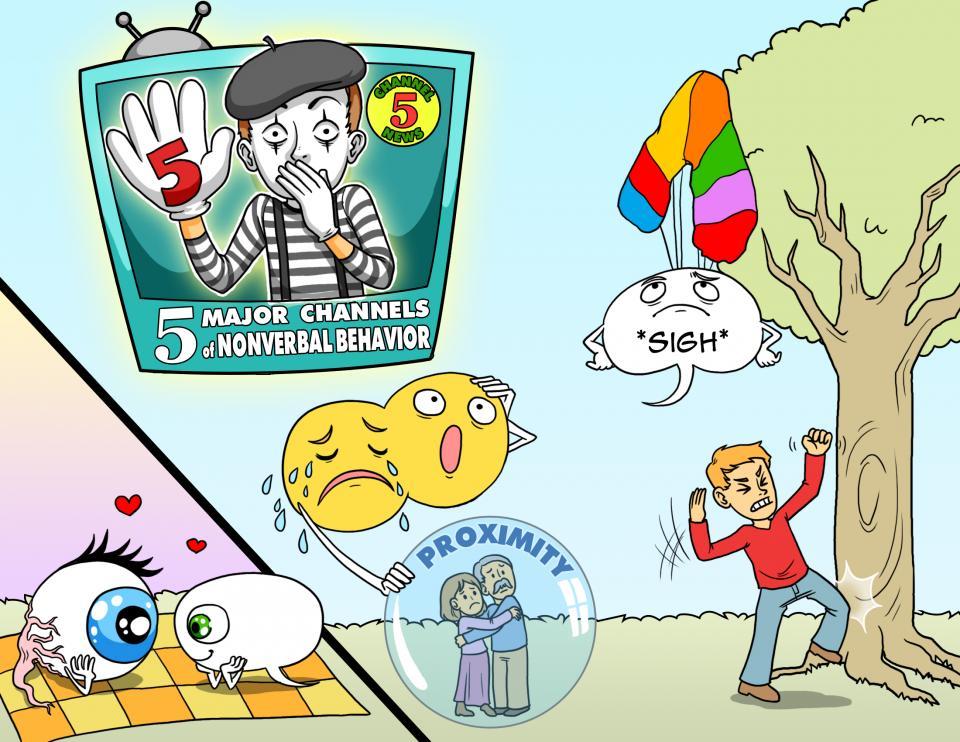 Five Major Channels of Nonverbal Behaviors