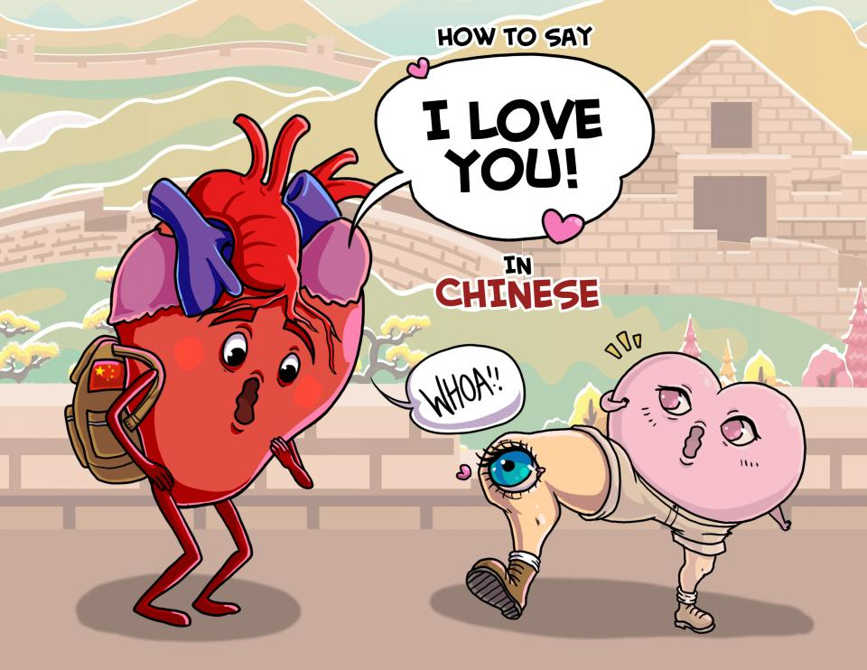 How to Say I Love You in Chinese
