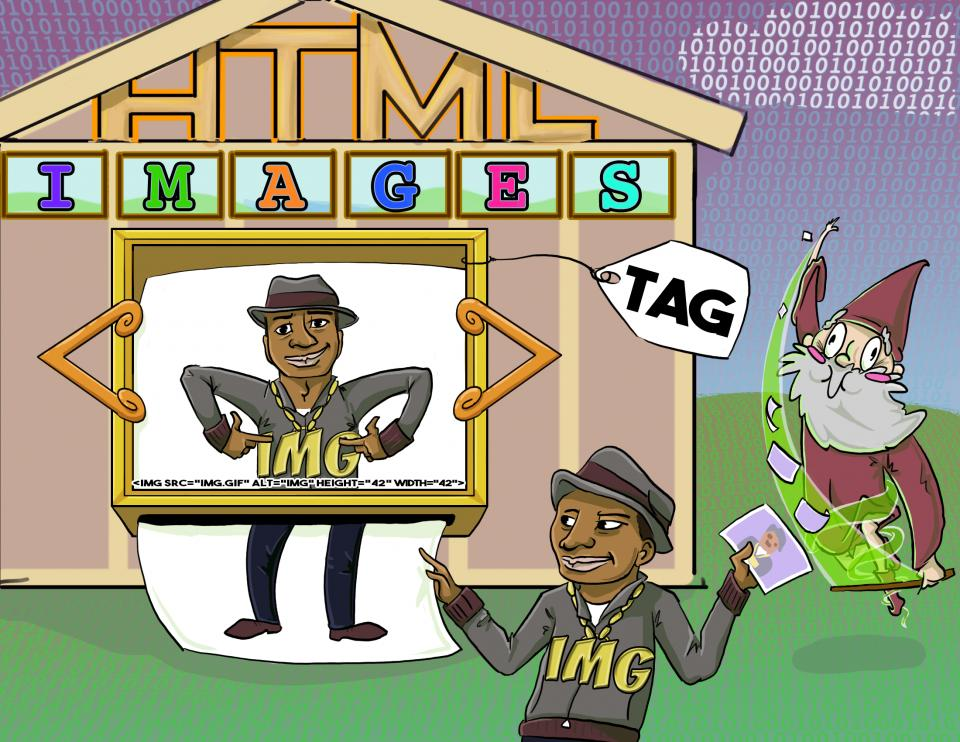 HTML: Images