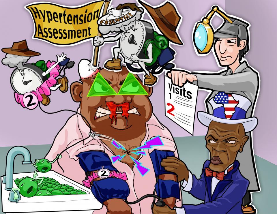 Hypertension Assessment