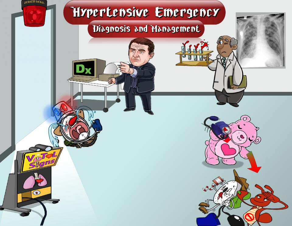 Hypertensive Emergency Diagnosis and Management