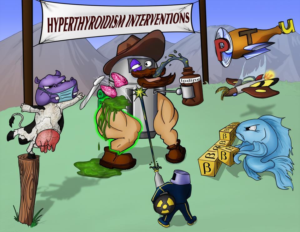 Hyperthyroidism Interventions