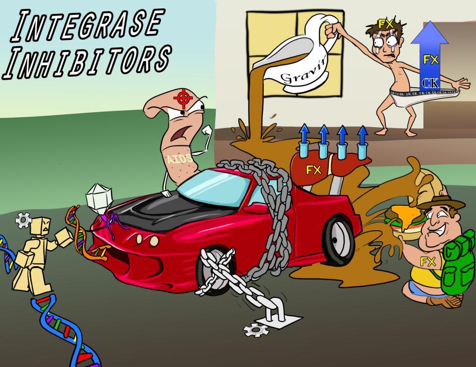 Integrase Inhibitors