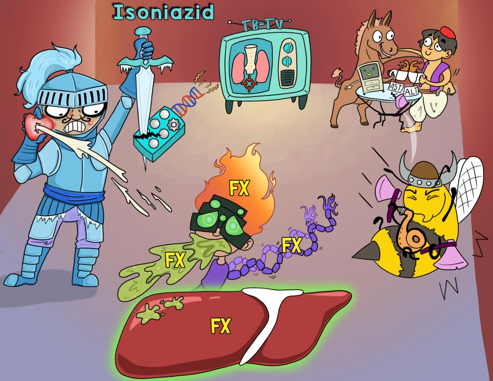 Isoniazid (INH)