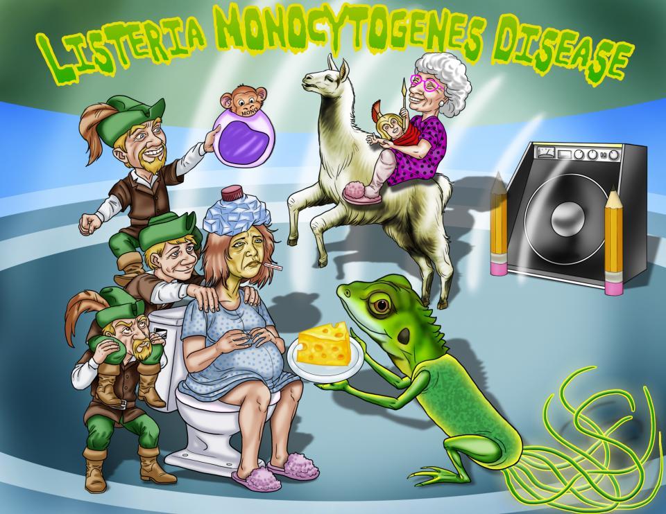 Listeria Monocytogenes Disease
