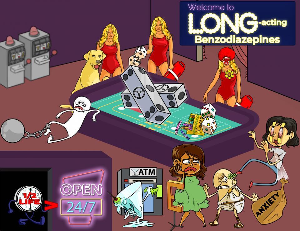 Long-acting Benzodiazepines