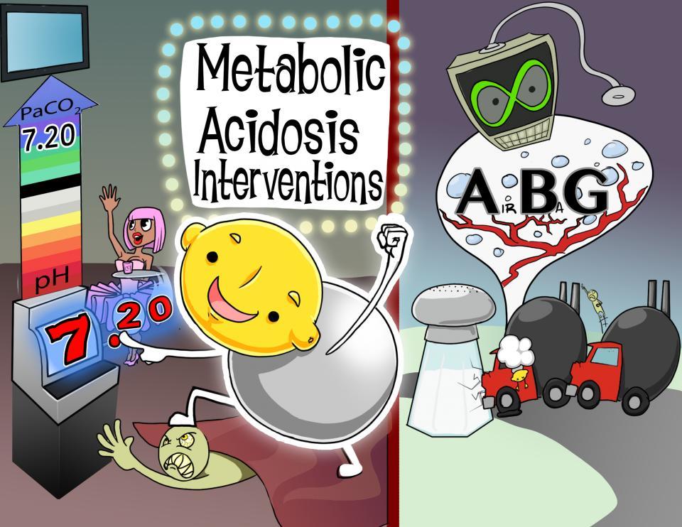 Metabolic Acidosis Interventions