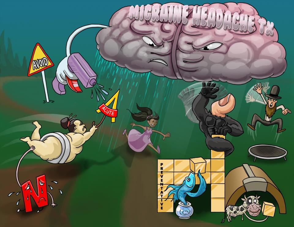 Migraine Headache Treatments