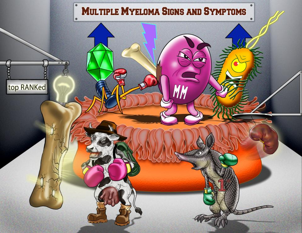 Multiple Myeloma Signs and Symptoms