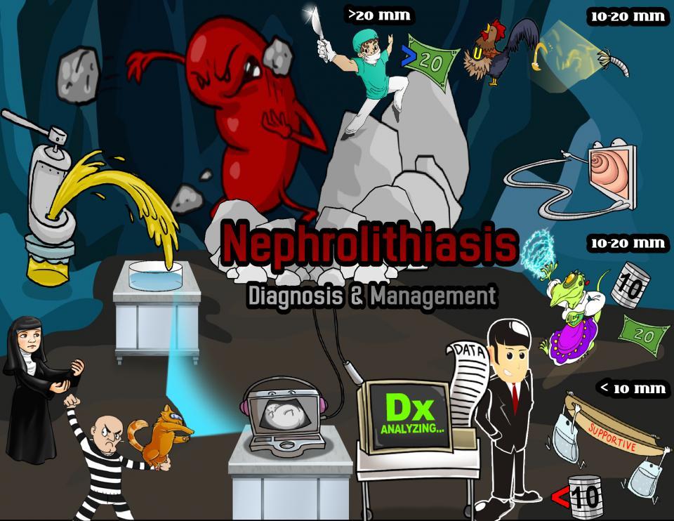 Nephrolithiasis Diagnosis and Management