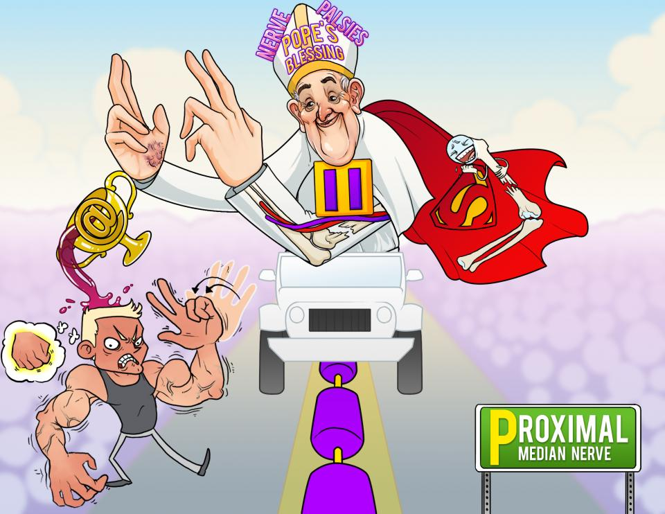 Nerve Palsies - Pope's Blessing