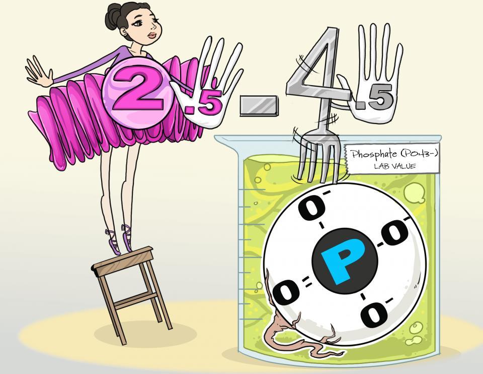 Phosphate (PO43-) Lab Value