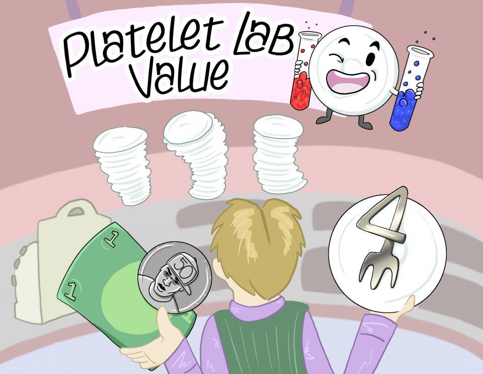 Platelet Lab Value