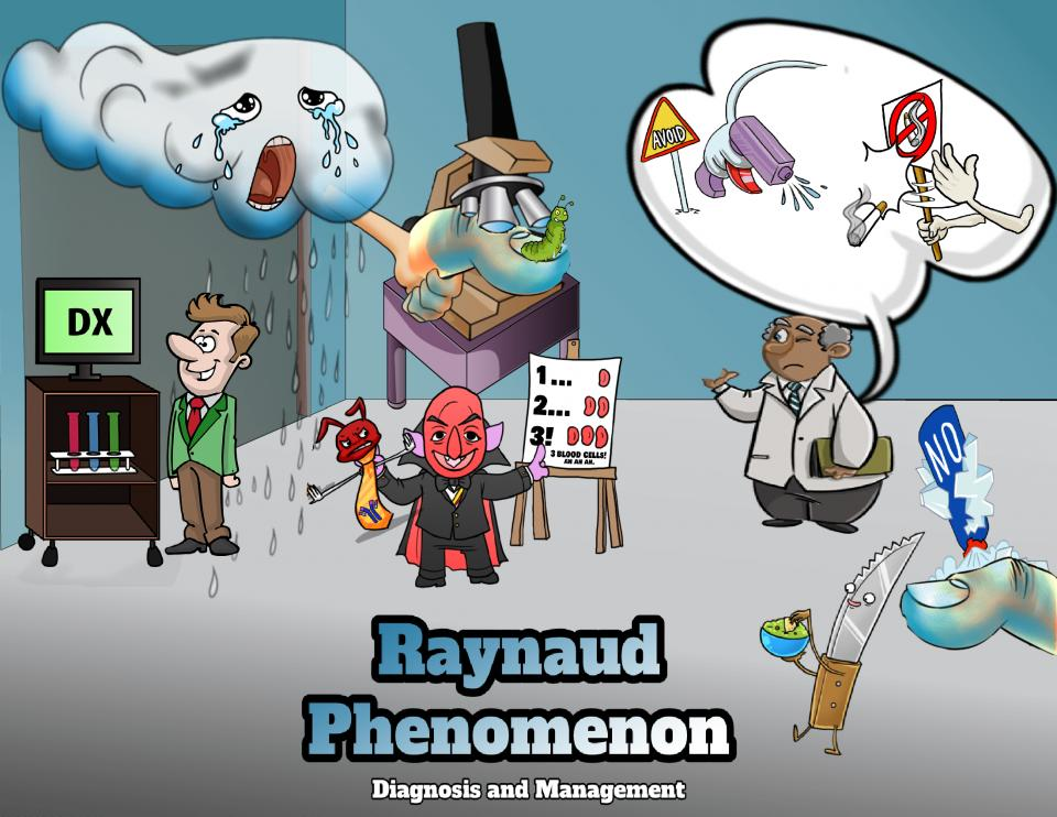 Raynaud Phenomenon Diagnosis and Management