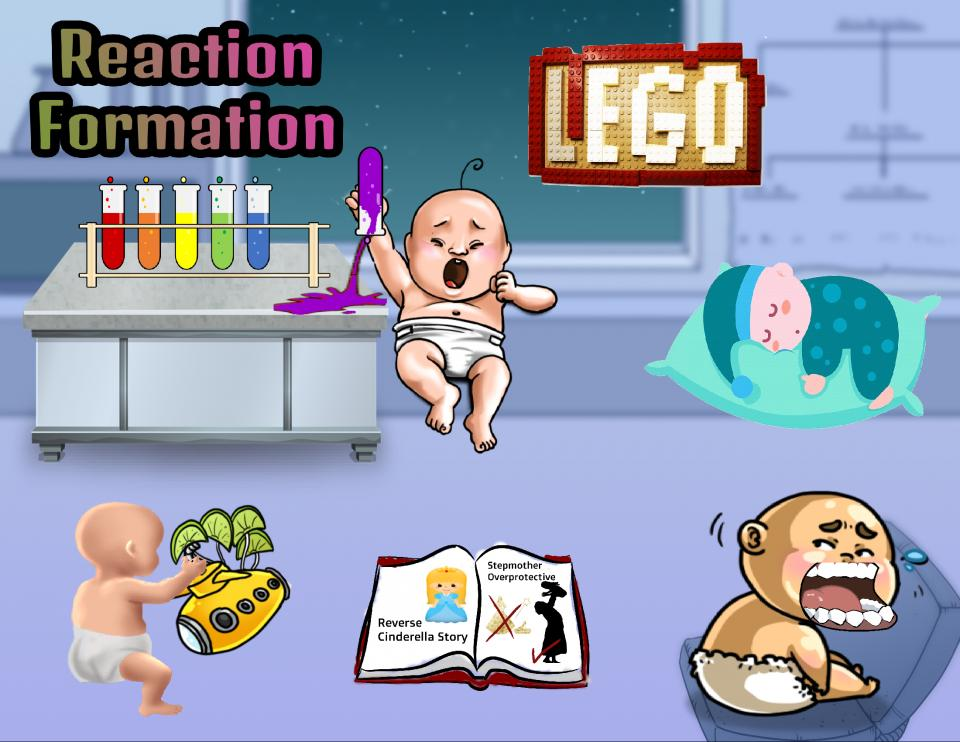 Reaction Formation