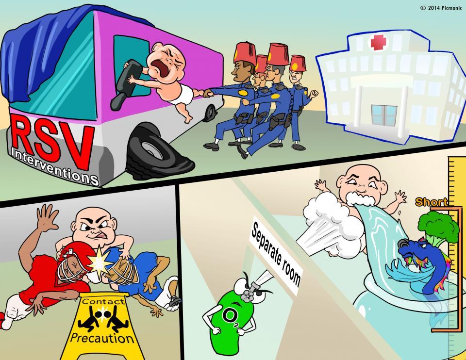 Respiratory Syncytial Virus (RSV) Interventions