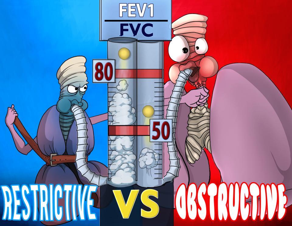 Restrictive vs. Obstructive Lung Diseases