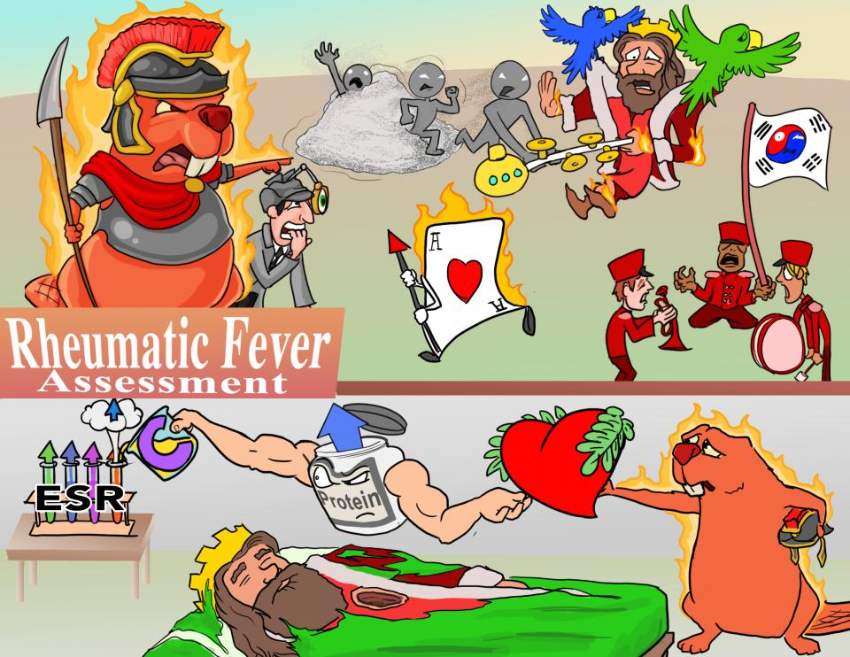 Rheumatic Fever Assessment