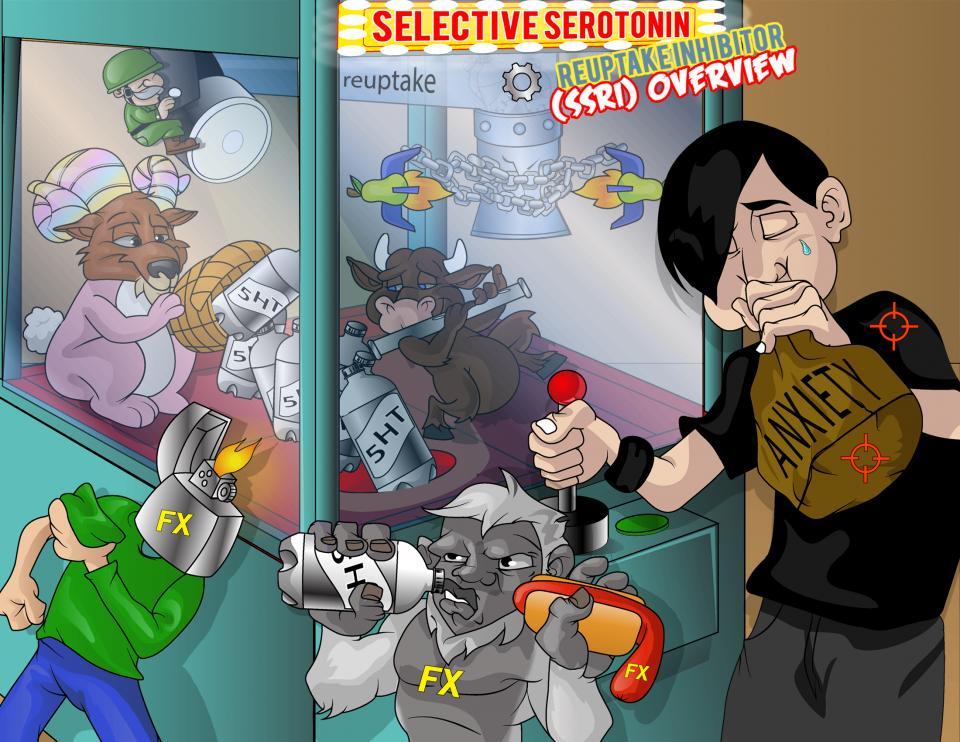 Selective Serotonin Reuptake Inhibitor (SSRI) Overview