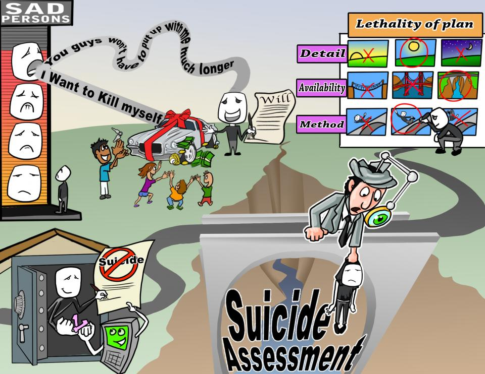 Suicide Assessment