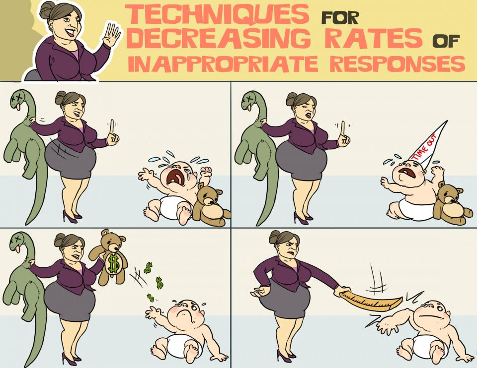 Techniques for Decreasing Rates of Inappropriate Responses