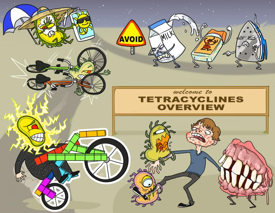 Tetracyclines Overview