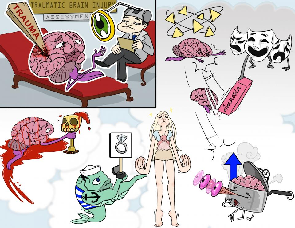 Traumatic Brain Injury Assessment
