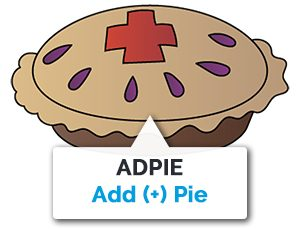 ADPIE Add-Pie