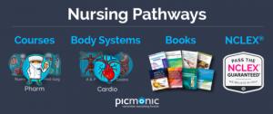 nursing exams - picmonic nursing pathways