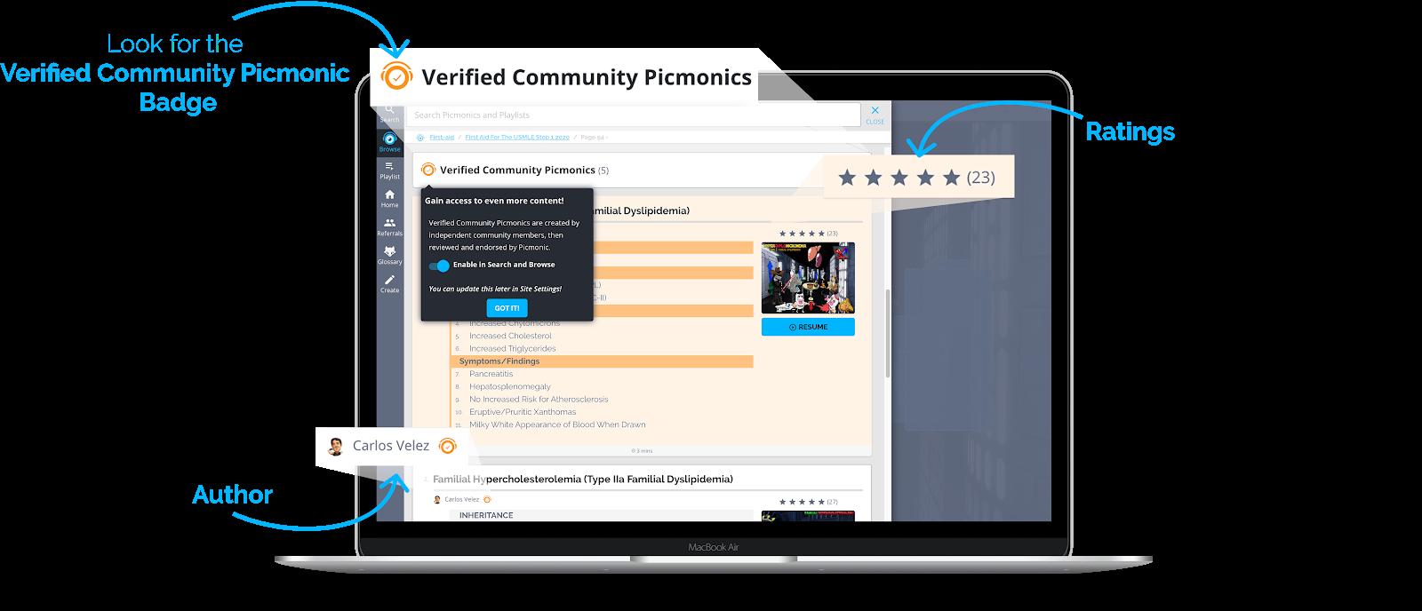 Verified Community Picmonics