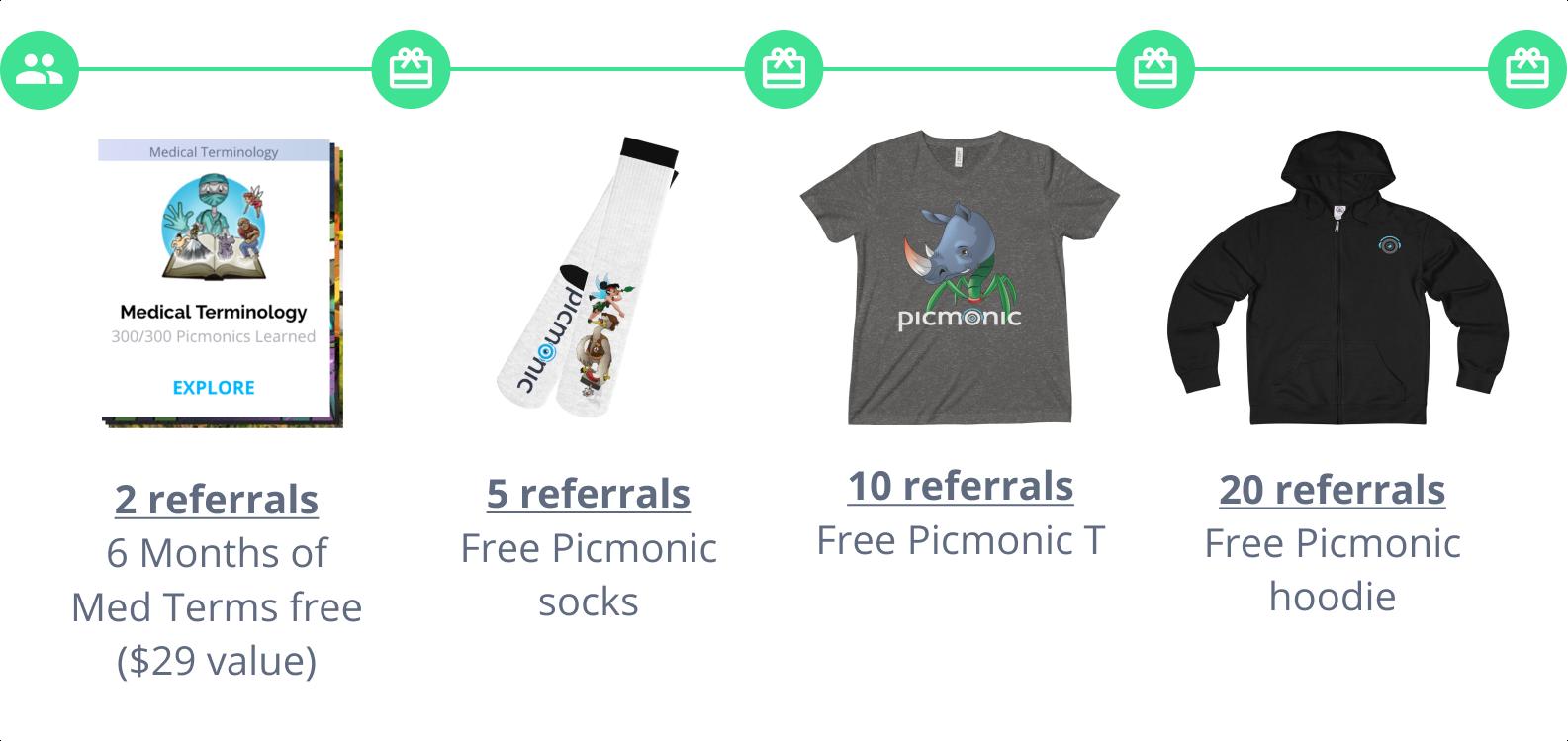 Bonus Rewards