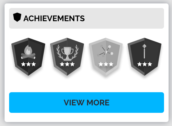 Picmonic Achievements