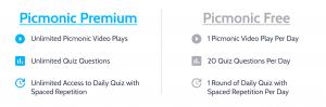 Picmonic Premium VS Picmonic Free