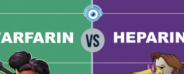 Heparin vs Warfarin