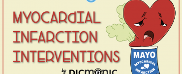 [Infographic] How to Study: Myocardial Infarction Interventions