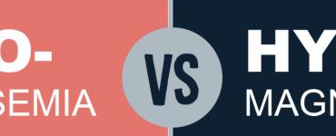 Magnesemia: Hyper vs Hypo